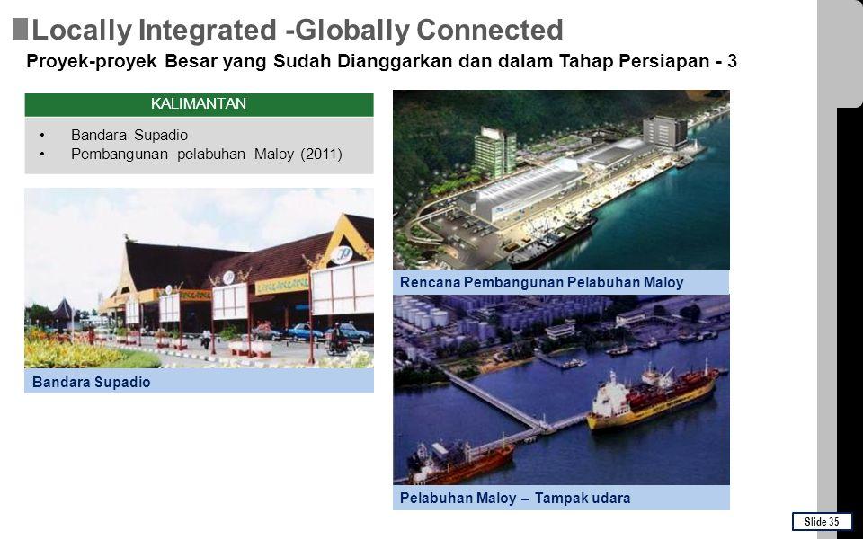 KALIMANTAN Bandara Supadio Pembangunan pelabuhan Maloy (2011) Bandara Supadio Pelabuhan Maloy – Tampak udara Rencana Pembangunan Pelabuhan Maloy Proye