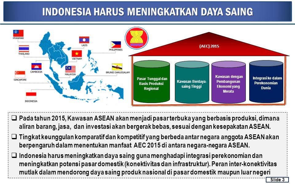 INDONESIA HARUS MENINGKATKAN DAYA SAING  Pada tahun 2015, Kawasan ASEAN akan menjadi pasar terbuka yang berbasis produksi, dimana aliran barang, jasa