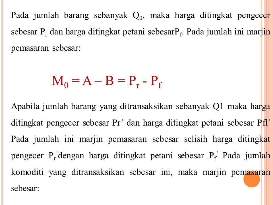 M 1 = C – D = P r ' – P f ' Ada 3 hubungan antara besar marjin pemasaran dengan jumlah barang yang diminta, yaitu: 1.