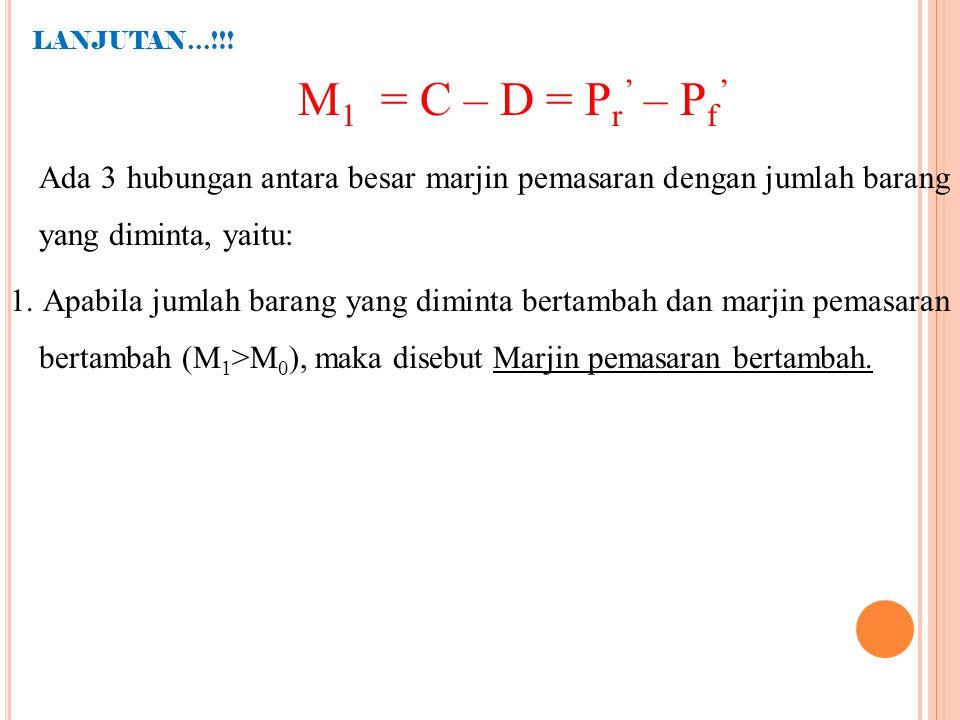 M 1 = C – D = P r ' – P f ' Ada 3 hubungan antara besar marjin pemasaran dengan jumlah barang yang diminta, yaitu: 1. Apabila jumlah barang yang dimin