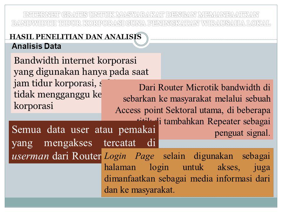 HASIL PENELITIAN DAN ANALISIS Analisis Data Bandwidth internet korporasi yang digunakan hanya pada saat jam tidur korporasi, sehingga tidak mengganggu