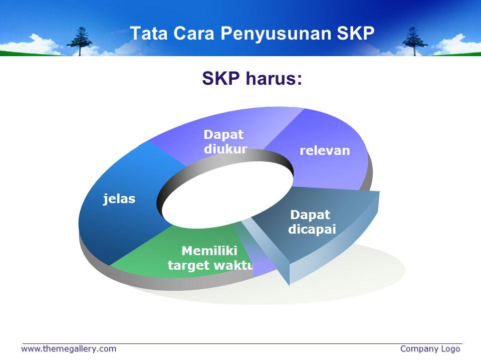 www.themegallery.com Company Logo jelas Dapat diukur relevan Dapat dicapai Memiliki target waktu Tata Cara Penyusunan SKP SKP harus: