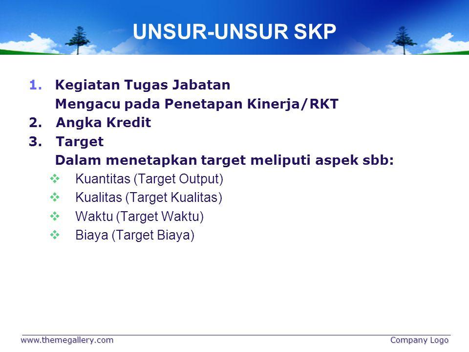 UNSUR-UNSUR SKP 1.Kegiatan Tugas Jabatan Mengacu pada Penetapan Kinerja/RKT 2. Angka Kredit 3. Target Dalam menetapkan target meliputi aspek sbb:  Ku