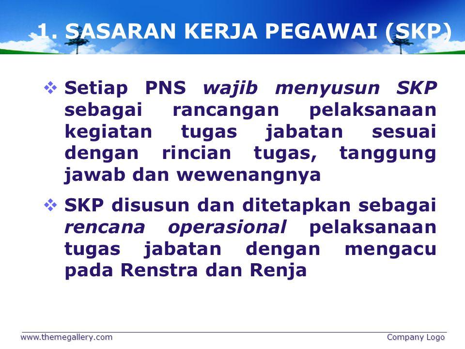 1. SASARAN KERJA PEGAWAI (SKP)  Setiap PNS wajib menyusun SKP sebagai rancangan pelaksanaan kegiatan tugas jabatan sesuai dengan rincian tugas, tangg