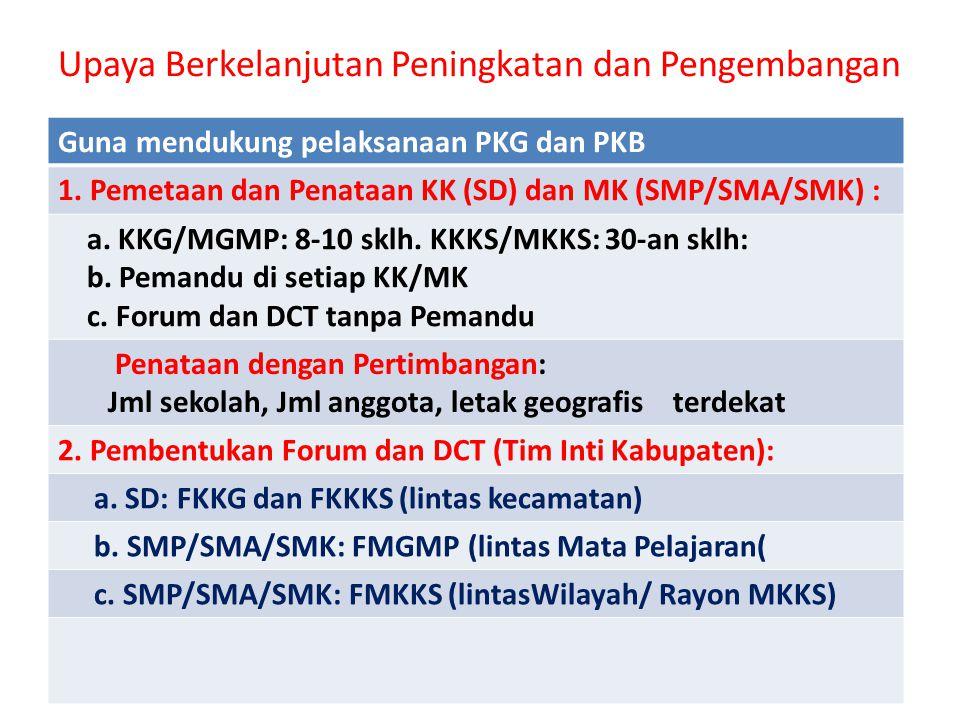 Upaya Berkelanjutan Peningkatan dan Pengembangan 29 Guna mendukung pelaksanaan PKG dan PKB 1. Pemetaan dan Penataan KK (SD) dan MK (SMP/SMA/SMK) : a.