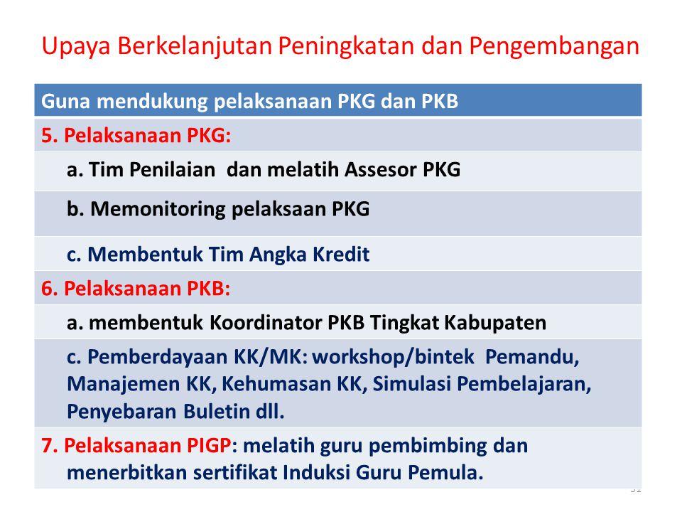 Upaya Berkelanjutan Peningkatan dan Pengembangan 31 Guna mendukung pelaksanaan PKG dan PKB 5. Pelaksanaan PKG: a. Tim Penilaian dan melatih Assesor PK