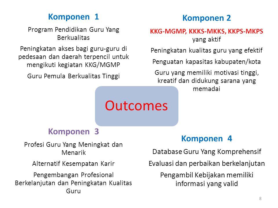 8 Komponen 1 Program Pendidikan Guru Yang Berkualitas Peningkatan akses bagi guru-guru di pedesaan dan daerah terpencil untuk mengikuti kegiatan KKG/M