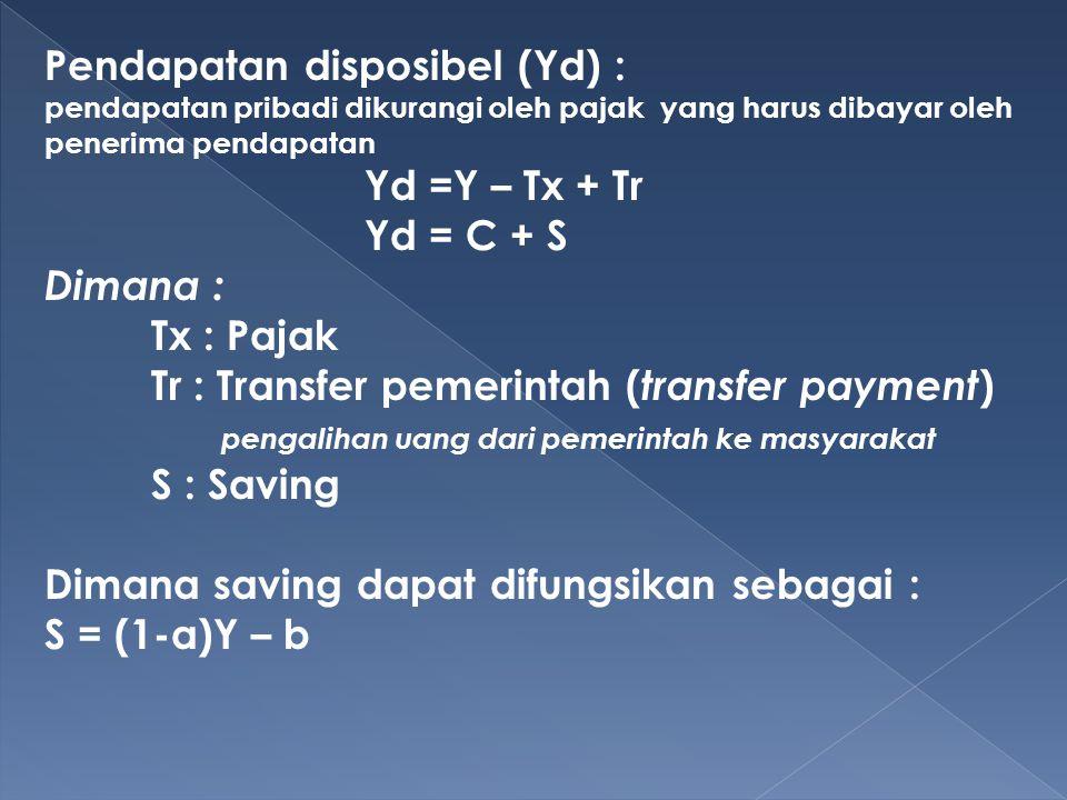Pendapatan disposibel (Yd) : pendapatan pribadi dikurangi oleh pajak yang harus dibayar oleh penerima pendapatan Yd =Y – Tx + Tr Yd = C + S Dimana : T
