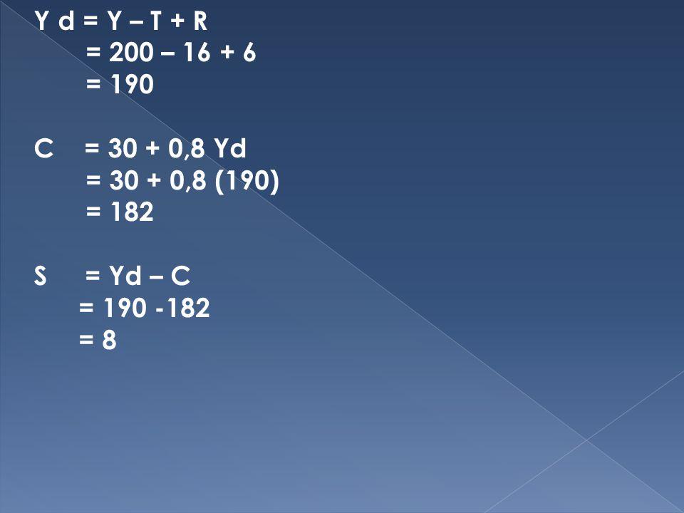 Y d = Y – T + R = 200 – 16 + 6 = 190 C = 30 + 0,8 Yd = 30 + 0,8 (190) = 182 S = Yd – C = 190 -182 = 8
