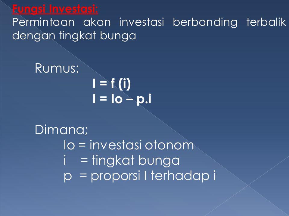 Fungsi Investasi: Permintaan akan investasi berbanding terbalik dengan tingkat bunga Rumus: I = f (i) I = Io – p.i Dimana; Io = investasi otonom i = t