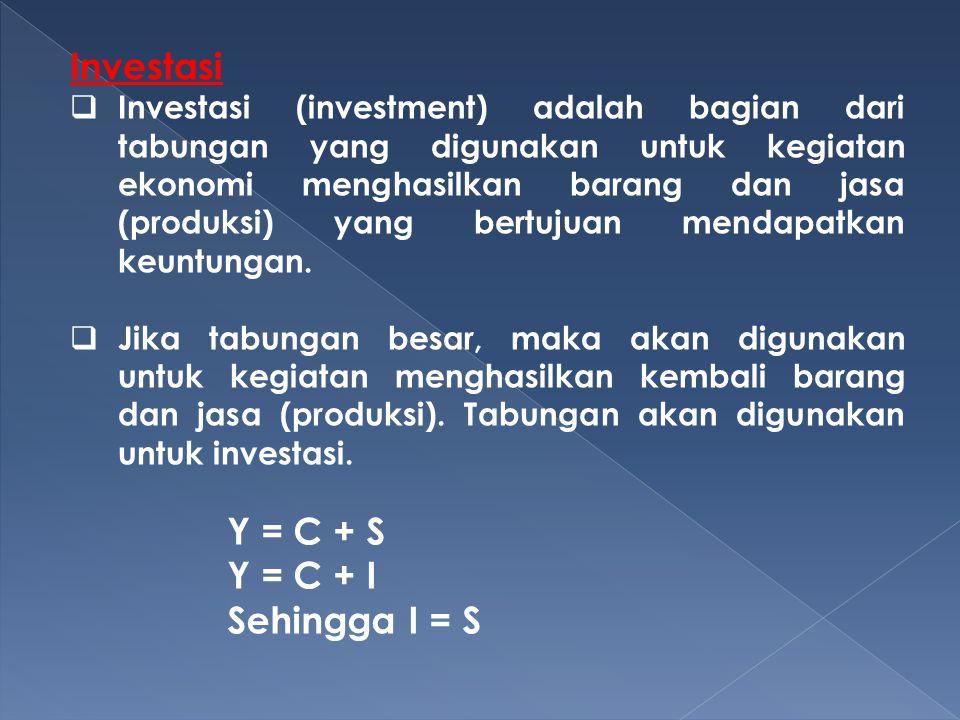 Investasi  Investasi (investment) adalah bagian dari tabungan yang digunakan untuk kegiatan ekonomi menghasilkan barang dan jasa (produksi) yang bert
