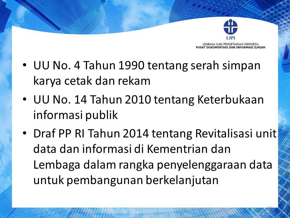 16 UU No. 4 Tahun 1990 tentang serah simpan karya cetak dan rekam UU No. 14 Tahun 2010 tentang Keterbukaan informasi publik Draf PP RI Tahun 2014 tent