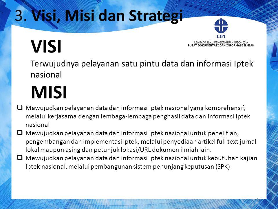 17 3. Visi, Misi dan Strategi VISI Terwujudnya pelayanan satu pintu data dan informasi Iptek nasional MISI  Mewujudkan pelayanan data dan informasi I