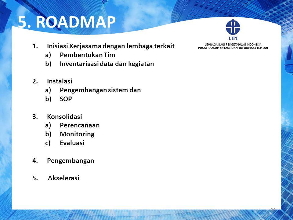 5. ROADMAP 1.Inisiasi Kerjasama dengan lembaga terkait a)Pembentukan Tim b)Inventarisasi data dan kegiatan 2.Instalasi a)Pengembangan sistem dan b)SOP
