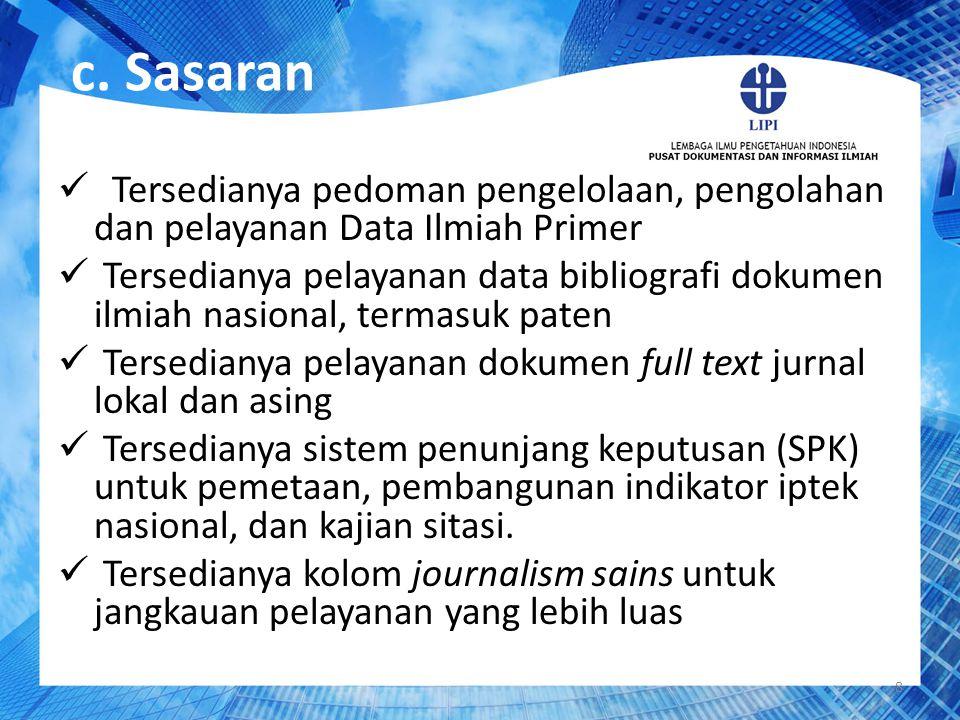 c. Sasaran Tersedianya pedoman pengelolaan, pengolahan dan pelayanan Data Ilmiah Primer Tersedianya pelayanan data bibliografi dokumen ilmiah nasional