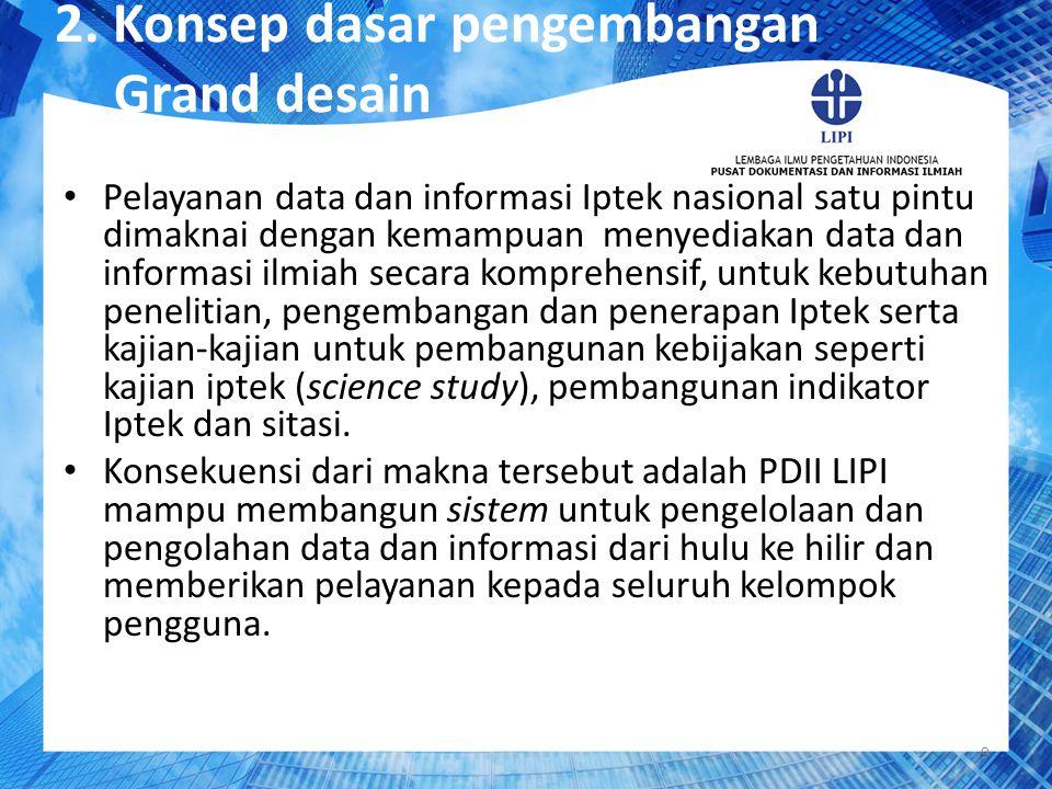 2. Konsep dasar pengembangan Grand desain Pelayanan data dan informasi Iptek nasional satu pintu dimaknai dengan kemampuan menyediakan data dan inform