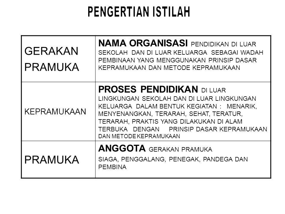 Gerakan Pramuka MENDIDIK dan MEMBINA kaum muda Indonesia guna mengembangkan keimanan dan ketaqwaan kepad Tuhan Yang Maha Esa, sehingga menjadi : a.