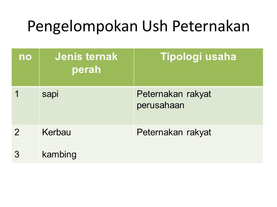 Pengelompokan Ush Peternakan noJenis ternak perah Tipologi usaha 1sapiPeternakan rakyat perusahaan 2323 Kerbau kambing Peternakan rakyat