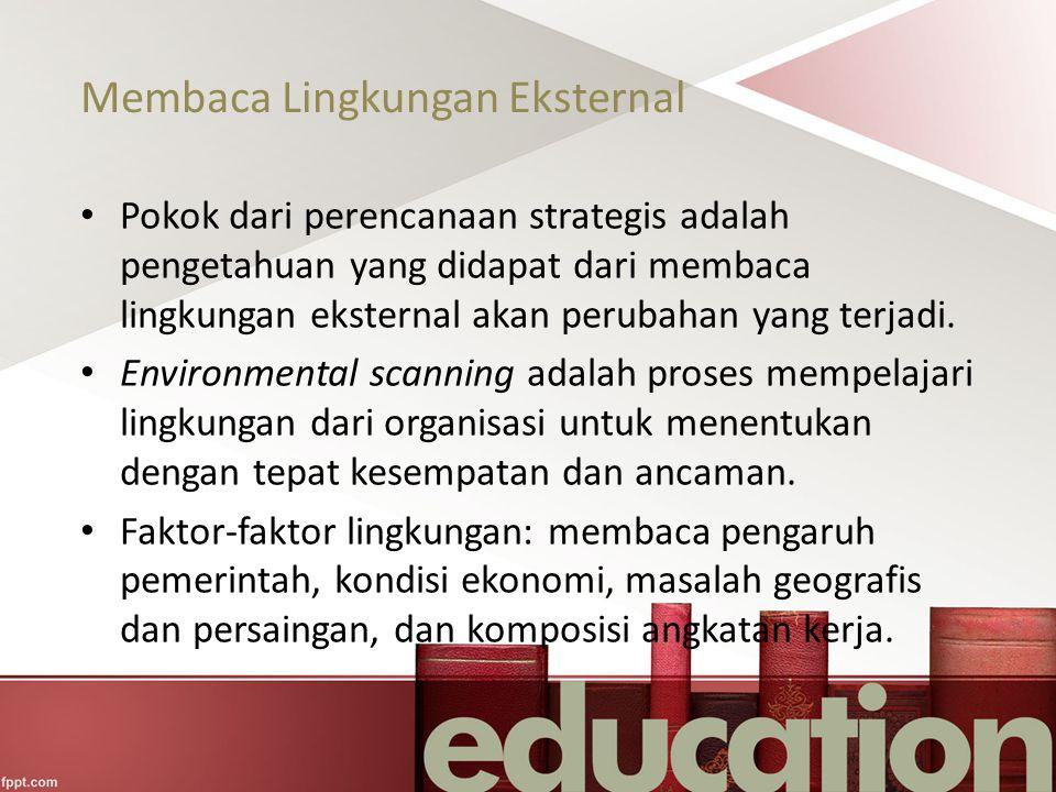 Membaca Lingkungan Eksternal Pokok dari perencanaan strategis adalah pengetahuan yang didapat dari membaca lingkungan eksternal akan perubahan yang te