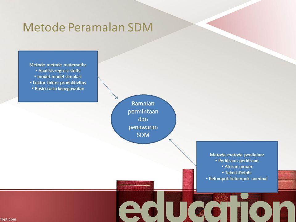 Metode Peramalan SDM Metode-metode matematis: Analisis regresi statis model-model simulasi Faktor-faktor produktivitas Rasio-rasio kepegawaian Metode-