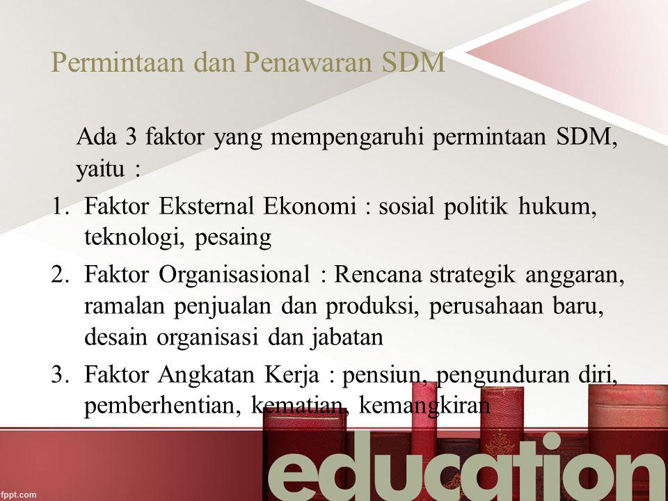 Permintaan dan Penawaran SDM Ada 3 faktor yang mempengaruhi permintaan SDM, yaitu : 1.Faktor Eksternal Ekonomi : sosial politik hukum, teknologi, pesa
