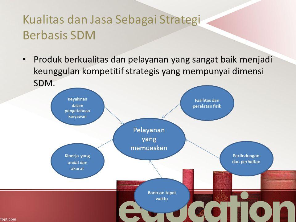 Kualitas dan Jasa Sebagai Strategi Berbasis SDM Produk berkualitas dan pelayanan yang sangat baik menjadi keunggulan kompetitif strategis yang mempuny