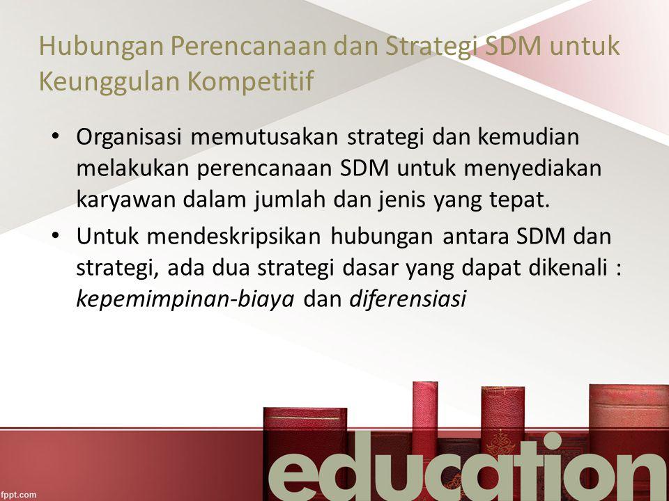 Faktor-faktor yang Menentukan Rencana SDM Strategi OrganisasiBudaya Organisasi Lindungan Kompetitif/ Finansial Situasi Organisasi Sekarang Kebutuhan untuk SDM: Kuantitas dan Tingkat Ketrampilan Sumber-sumber Keuangan yang Tersedia Rencana-rencana SDM dan kebijakan-kebijakan untuk: Perekrutan Penyeleksian Pengembangan SDM Kompensasi Manajemen Kinerja Penyesuaian dalam staf
