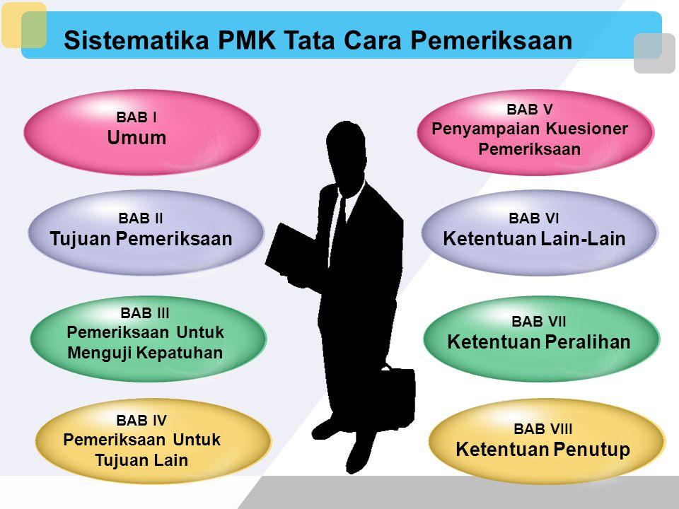 (Pengganti PMK 199/PMK.03/2007 s.t.d.d. PMK 82/PMK.03/2011)
