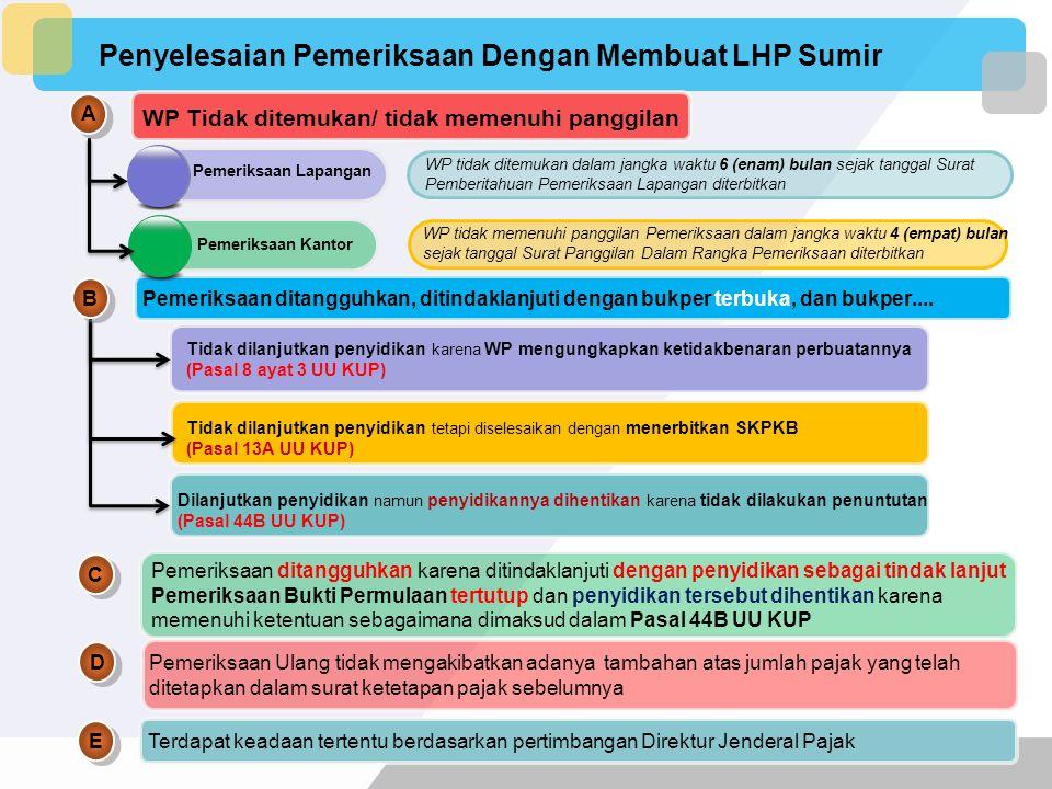 Penyelesaian Pemeriksaan PENYELESAIAN PEMERIKSAAN Menghentikan Pemeriksaan Dengan membuat LHP SUMIR membuat LHP sebagai dasar penerbitan surat ketetap