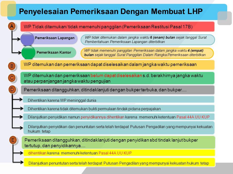 Penyelesaian Pemeriksaan Dengan Membuat LHP Sumir WP Tidak ditemukan/ tidak memenuhi panggilan A A Dilanjutkan penyidikan namun penyidikannya dihentik