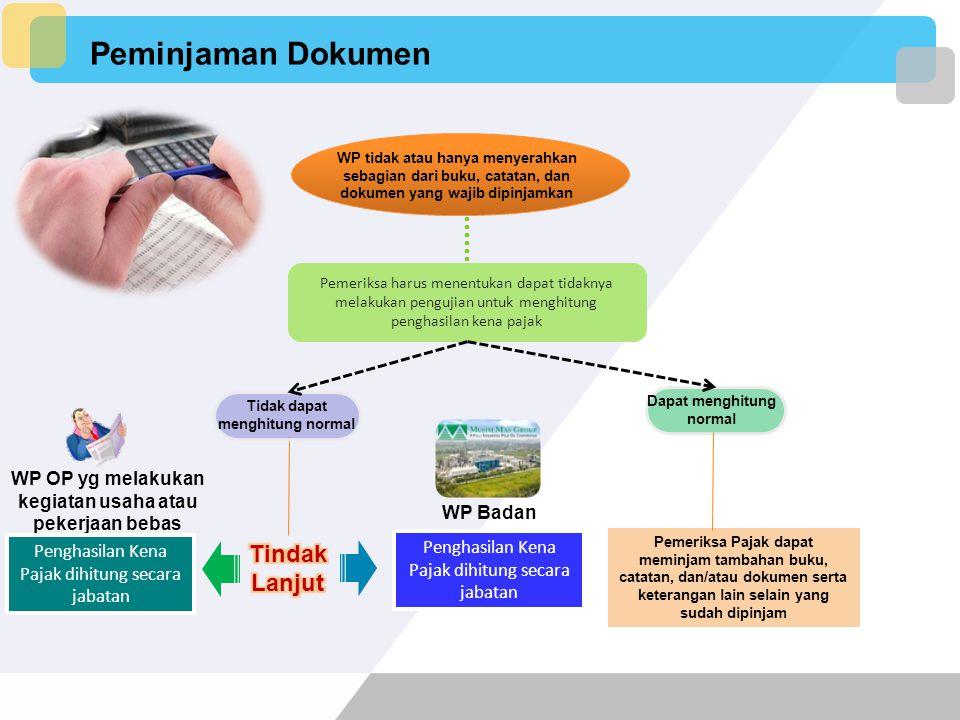 Peminjaman Dokumen Jangka Waktu Pemenuhan Pinjaman WP wajib menyerahkan buku, catatan & dokumen yang dipinjam pemeriksa maks 1 bulan sejak Surat Permi