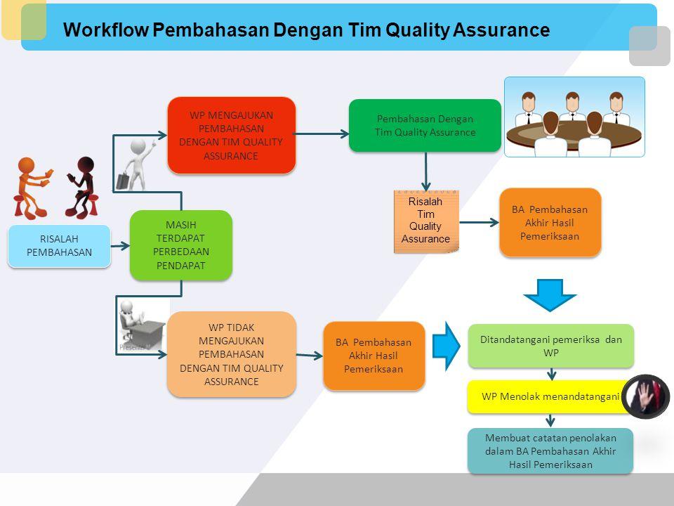 Tim Quality Assurance Tugas Tim Quality Assurance Pemeriksan a.membahas perbedaan pendapat antara Wajib Pajak dengan Pemeriksa Pajak pada saat Pembaha