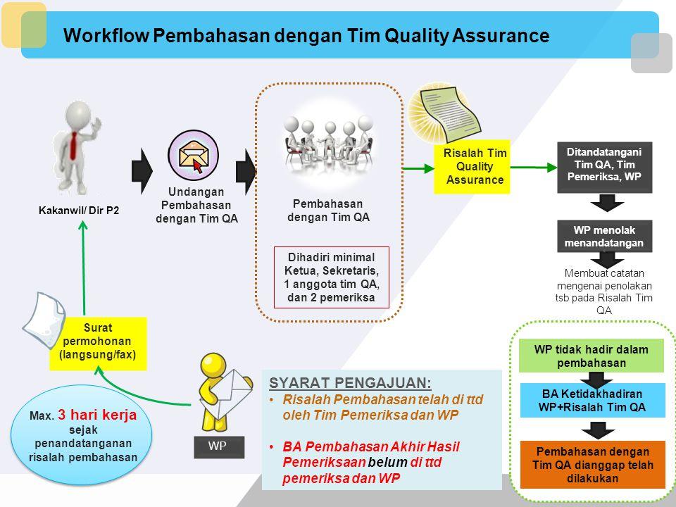 Workflow Pembahasan Dengan Tim Quality Assurance RISALAH PEMBAHASAN MASIH TERDAPAT PERBEDAAN PENDAPAT WP MENGAJUKAN PEMBAHASAN DENGAN TIM QUALITY ASSU