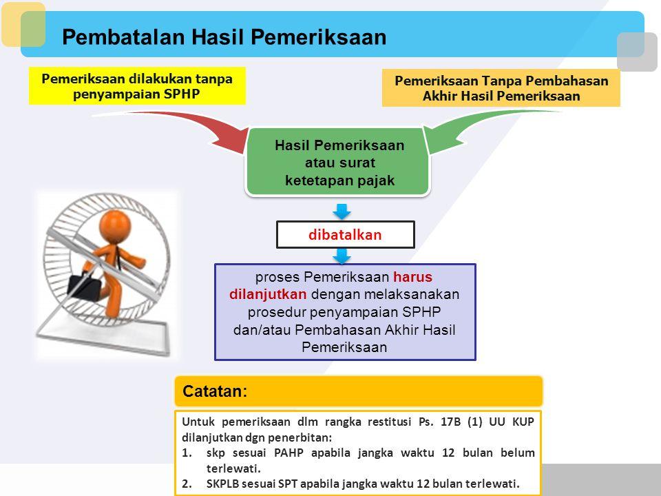 Pelaporan Hasil Pemeriksaan dan Pengembalian Dokumen Prosedur Pengujian Bukti yang dikumpulkan Simpulan dituangkan dalam Kertas Kerja Pemeriksaan (KKP