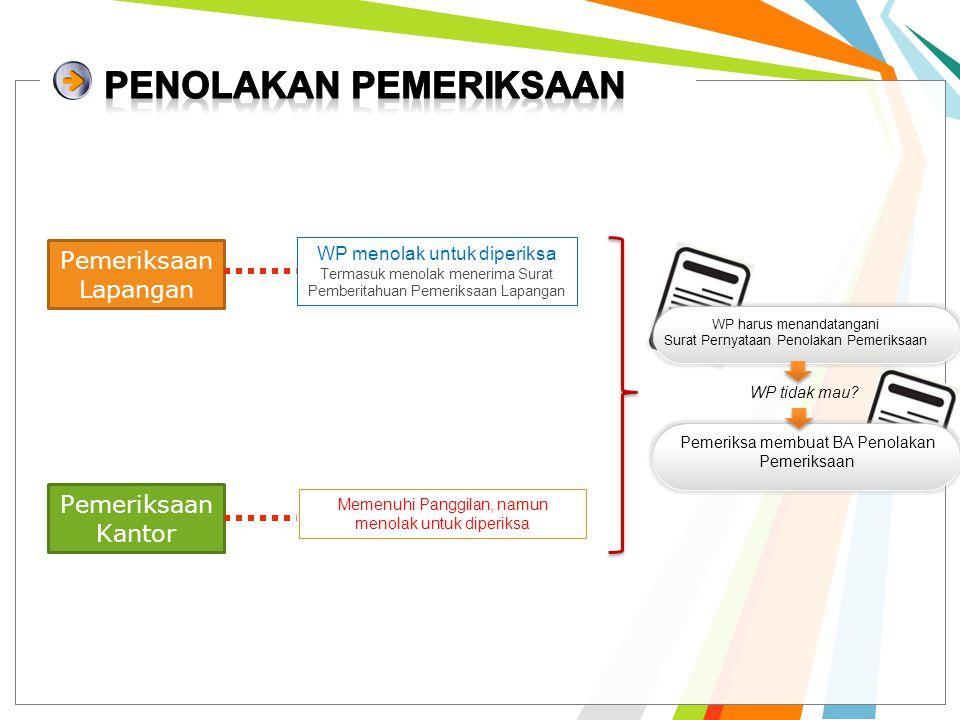 SP2 dan Tanda Pengenal Pemberitahuan/Pemanggilan Pemeriksaan Peminjaman Dokumen Penjelasan Wajib Pajak dan Pihak Ketiga Ketentuan mengenai hal tersebu