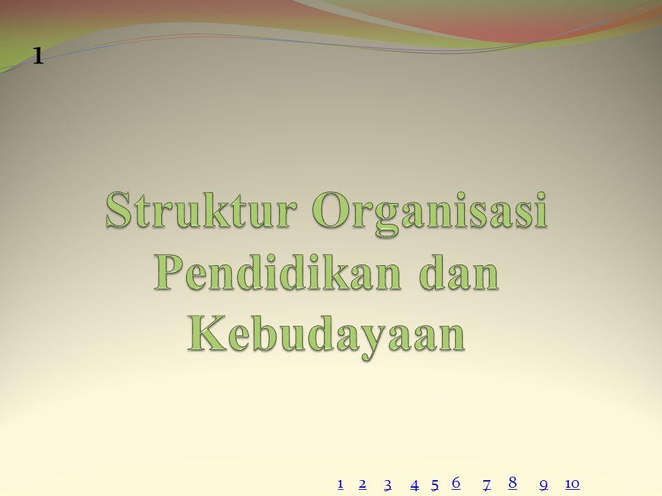Struktur yaitu susunan yang diatur sedemikian rupa berdasarkan tujuan organisasi (kelembagaan) yang berfokus pada misi dan visi sekolah dalam rangka mencapai tujuan pendidikan nasional.