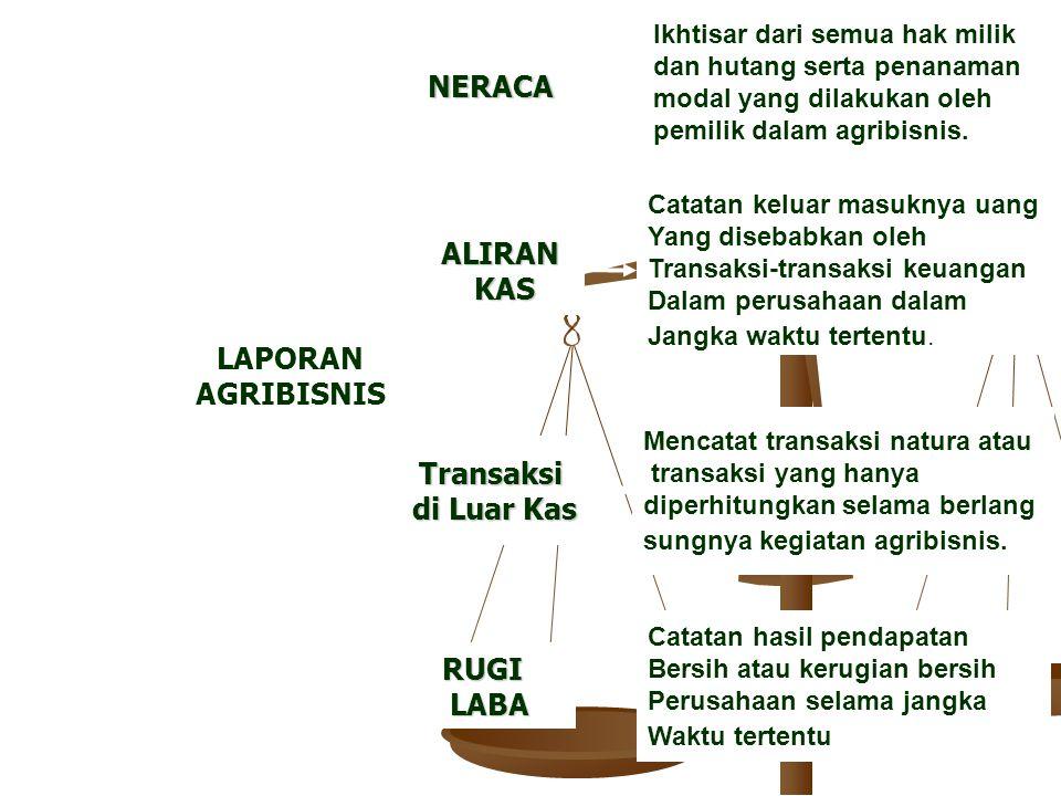 LAPORAN AGRIBISNIS ALIRAN KAS KAS Ikhtisar dari semua hak milik dan hutang serta penanaman modal yang dilakukan oleh pemilik dalam agribisnis. Catatan