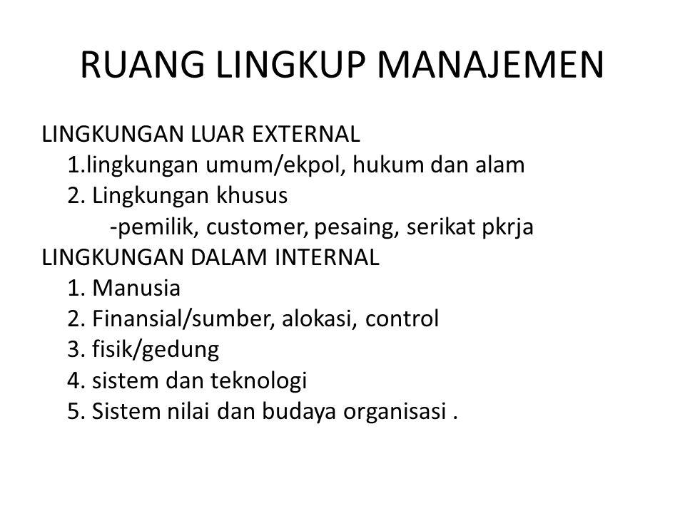 RUANG LINGKUP MANAJEMEN LINGKUNGAN LUAR EXTERNAL 1.lingkungan umum/ekpol, hukum dan alam 2. Lingkungan khusus -pemilik, customer, pesaing, serikat pkr