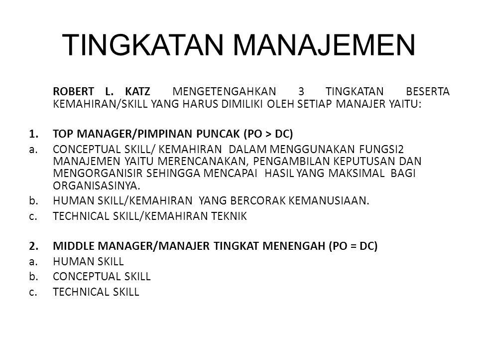 3.LOWER MANAGER/MANAJER TINGKAT PERTAMA (DC >PO) a.