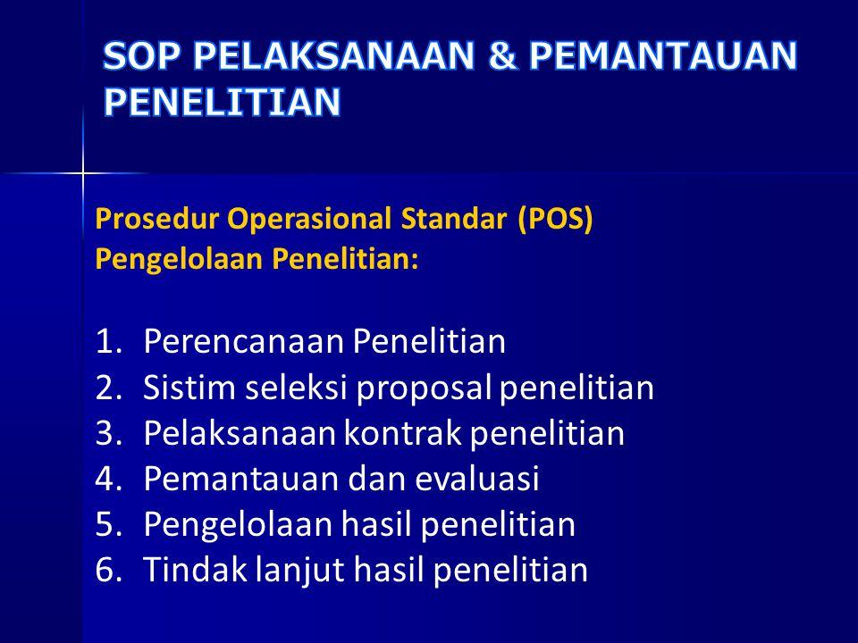 Prosedur Operasional Standar (POS) Pengelolaan Penelitian: 1.Perencanaan Penelitian 2.Sistim seleksi proposal penelitian 3.Pelaksanaan kontrak penelit