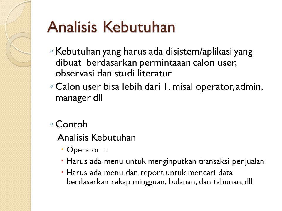 Tahap Analisis dalam penelitian ◦ Kebutuhan ◦ Data ◦ Informasi ◦ Teknologi ◦ User ◦ Sistem ◦ Kinerja