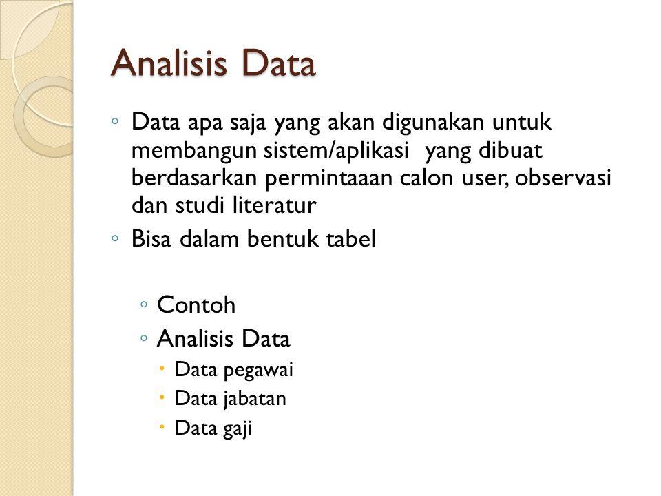 Analisis Kebutuhan ◦ Kebutuhan yang harus ada disistem/aplikasi yang dibuat berdasarkan permintaaan calon user, observasi dan studi literatur ◦ Calon