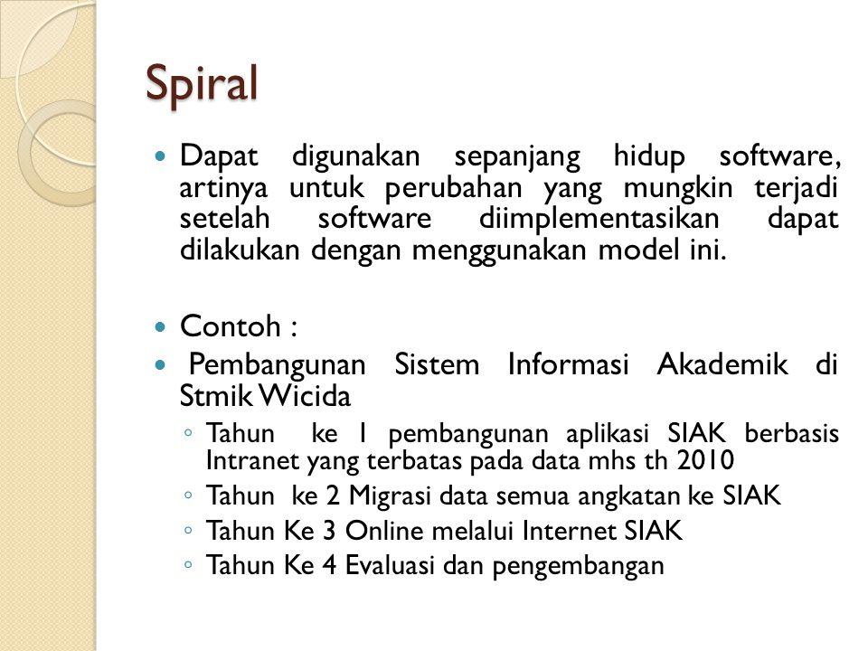 Spiral Kombinasi dari model prototipe dan waterfall Biasanya dipakai untuk pembuatan software dengan skala besar dan kompleks.