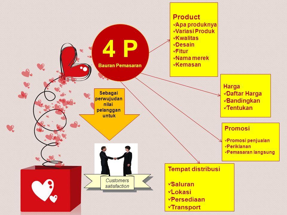 4 P Bauran Pemasaran Sebagai perwujudan nilai pelanggan untuk Customers satisfaction Product Apa produknya Variasi Produk Kwalitas Desain Fitur Nama m