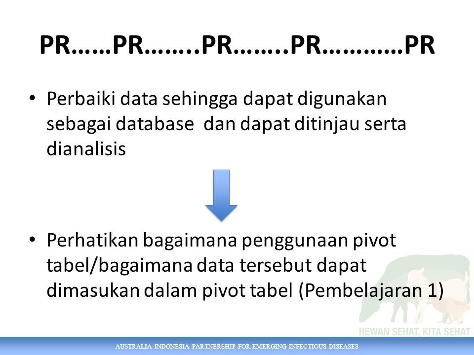 AUSTRALIA INDONESIA PARTNERSHIP FOR EMERGING INFECTIOUS DISEASES PR……PR……..PR……..PR…………PR Perbaiki data sehingga dapat digunakan sebagai database dan