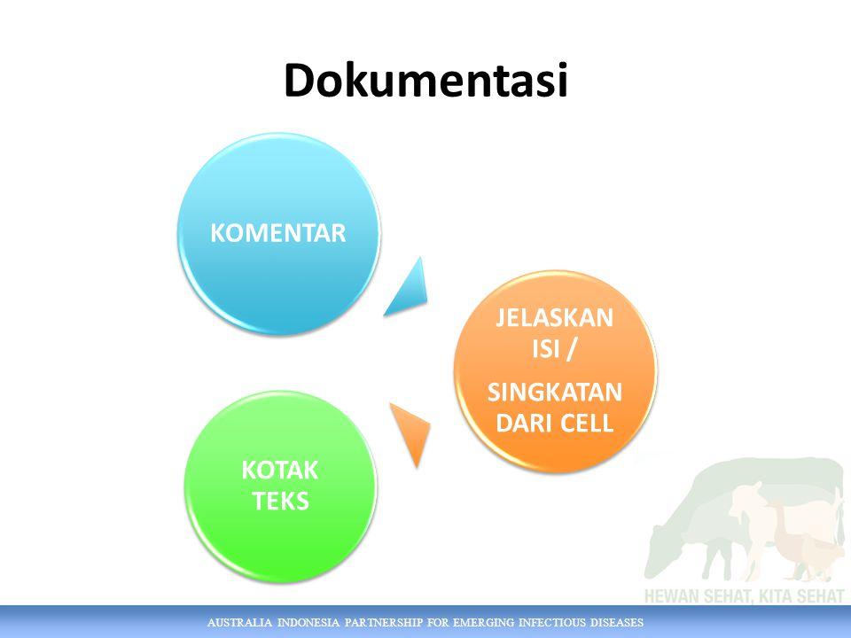 AUSTRALIA INDONESIA PARTNERSHIP FOR EMERGING INFECTIOUS DISEASES Kotak teks akan muncul, diikuti dengan TAB pita menu Format dibawah Drawing Tools