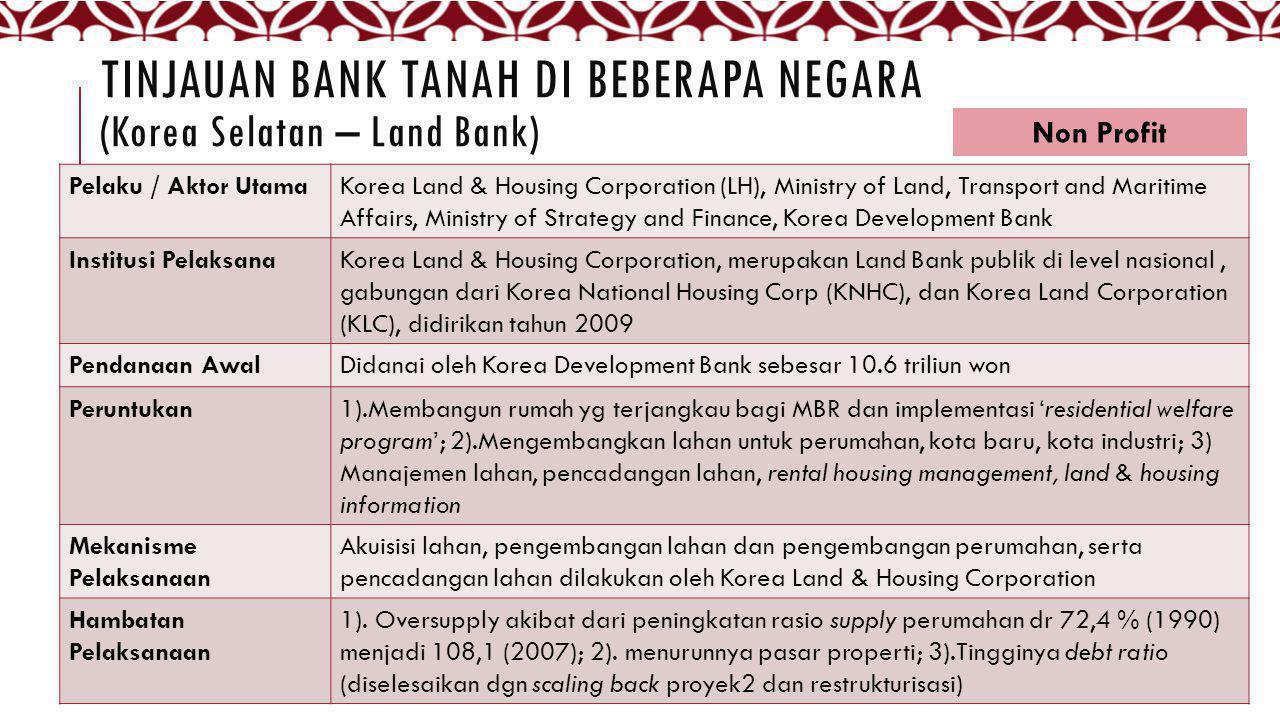 TINJAUAN BANK TANAH DI BEBERAPA NEGARA (Korea Selatan – Land Bank) Pelaku / Aktor UtamaKorea Land & Housing Corporation (LH), Ministry of Land, Transp