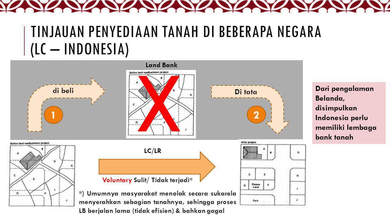 TINJAUAN PENYEDIAAN TANAH DI BEBERAPA NEGARA (LC – INDONESIA) *) Umumnya masyarakat menolak secara sukarela menyerahkan sebagian tanahnya, sehingga pr