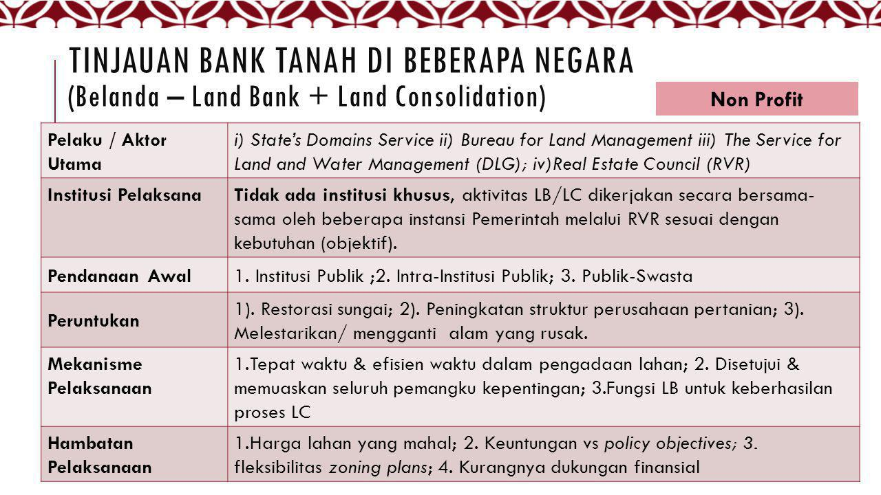 TINJAUAN BANK TANAH DI BEBERAPA NEGARA (Philiphina – Land Bank + Land Consolidation) Pelaku / Aktor UtamaLandbank of Philippines (LBP) dan Department of Agrarian Reform (DAR) Institusi PelaksanaLand Bank Of Philippines, Land Bank publik berwewenang pada tingkat nasional: Pendanaan Awal Initial capital dari APBN sebesar 200 juta php ~ 4 jt USD (1963) dengan kewenangan modal 1,5 milyar php.
