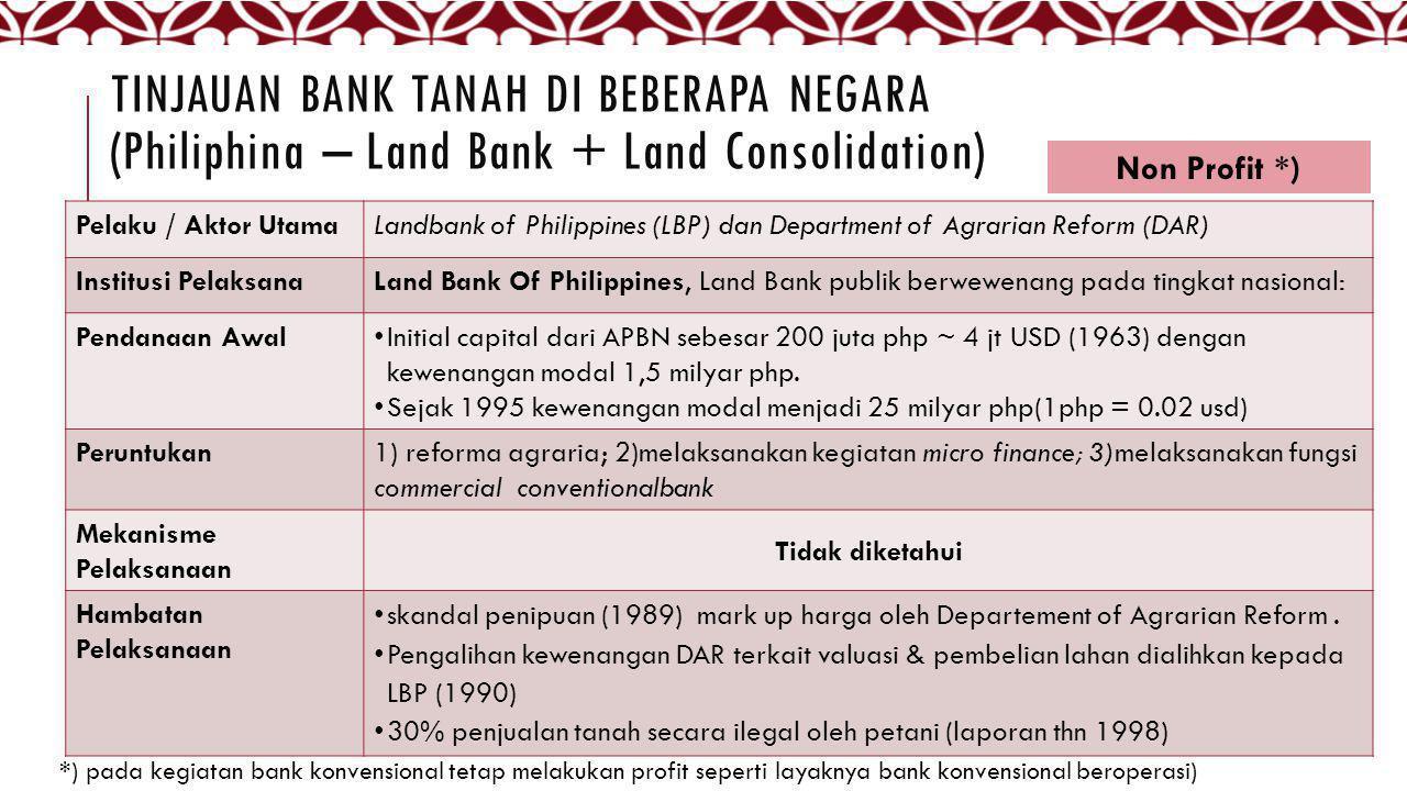 TINJAUAN BANK TANAH DI BEBERAPA NEGARA (Philiphina – Land Bank + Land Consolidation) Pelaku / Aktor UtamaLandbank of Philippines (LBP) dan Department